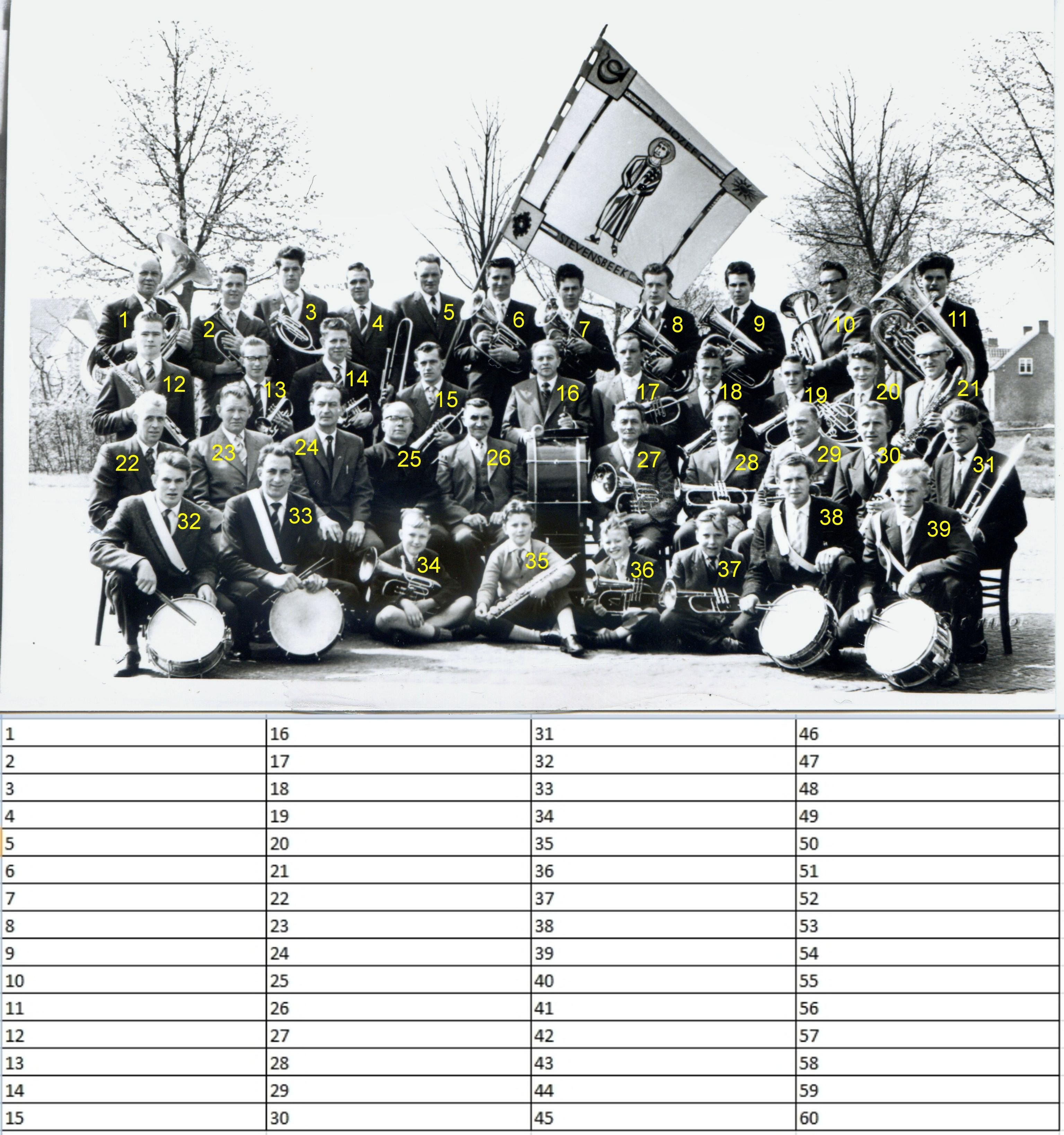 fanfare 1963